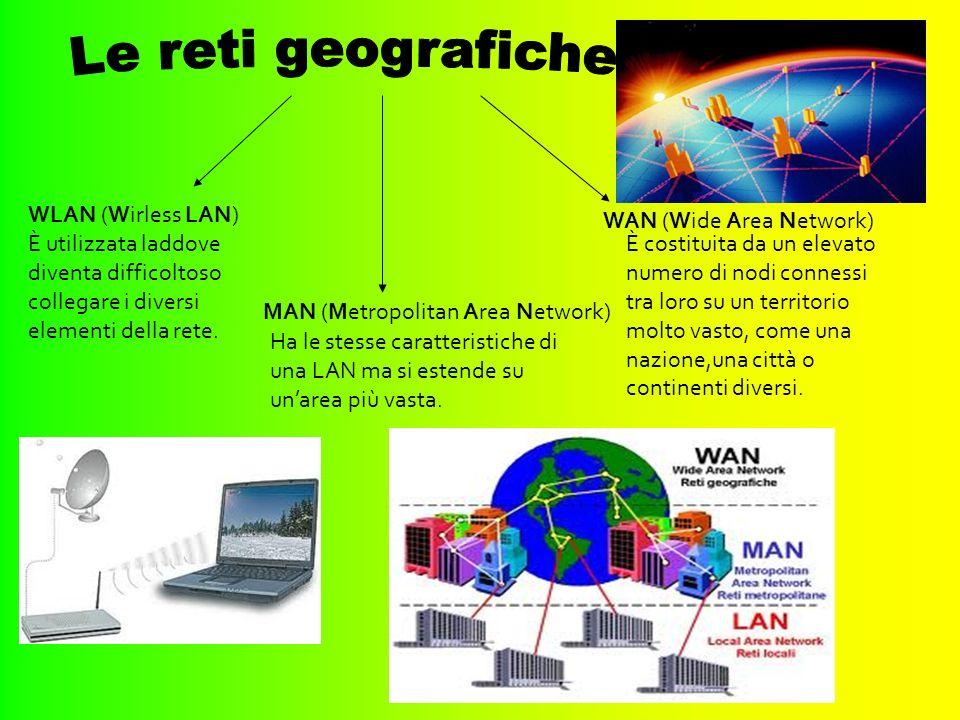 WLAN (Wirless LAN) MAN (Metropolitan Area Network) WAN (Wide Area Network) È utilizzata laddove diventa difficoltoso collegare i diversi elementi dell