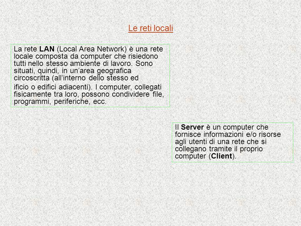 Le reti locali La rete LAN (Local Area Network) è una rete locale composta da computer che risiedono tutti nello stesso ambiente di lavoro.