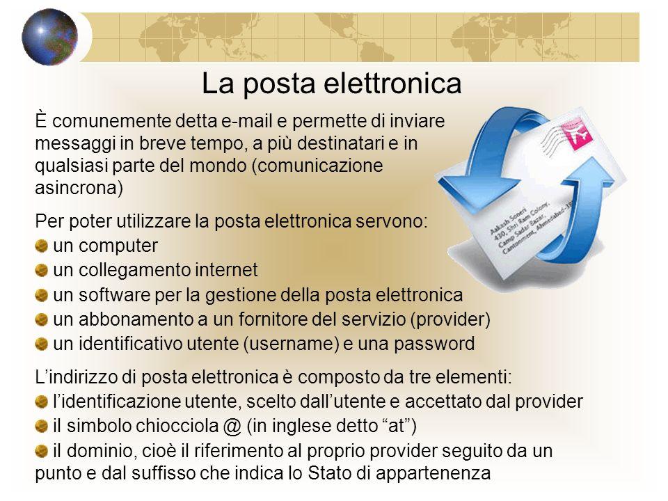 Servizi offerti da internet Internet fornisce numerosi servizi a chi naviga: la posta elettronica il WWW (World Wide Web) il trasferimento di File i g
