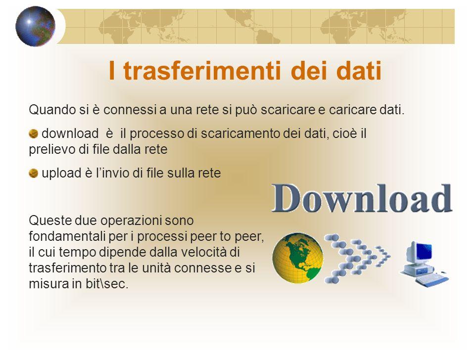 Internet, Intranet, Externet Internet : è una rete di computer mondiale ad accesso pubblico attualmente rappresentante il principale mezzo di comunica