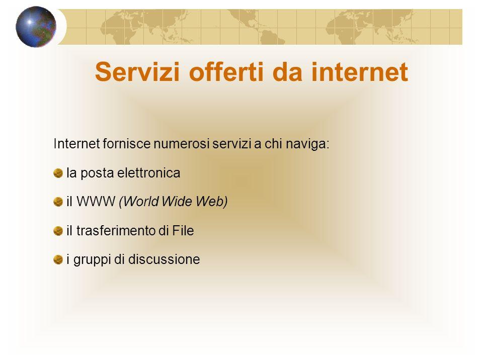 Servizi offerti da internet Internet fornisce numerosi servizi a chi naviga: la posta elettronica il WWW (World Wide Web) il trasferimento di File i gruppi di discussione
