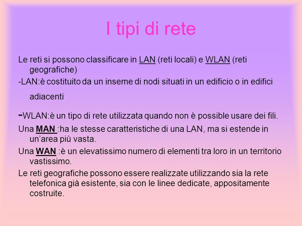 I tipi di rete Le reti si possono classificare in LAN (reti locali) e WLAN (reti geografiche) -LAN:è costituito da un inseme di nodi situati in un edi