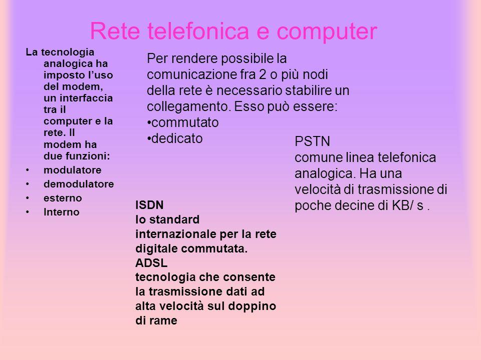 Rete telefonica e computer La tecnologia analogica ha imposto luso del modem, un interfaccia tra il computer e la rete. Il modem ha due funzioni: modu