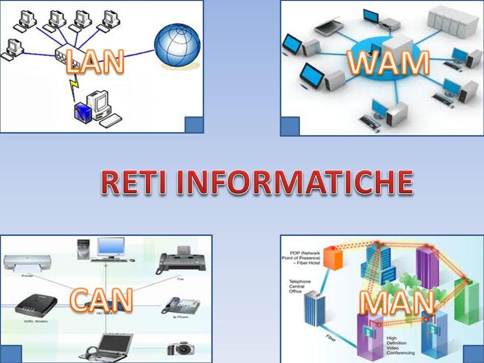 OCAL REA ETWORK Essa è una particolare rete informatica che si estende su un territorio non superiore ad alcuni chilometri.