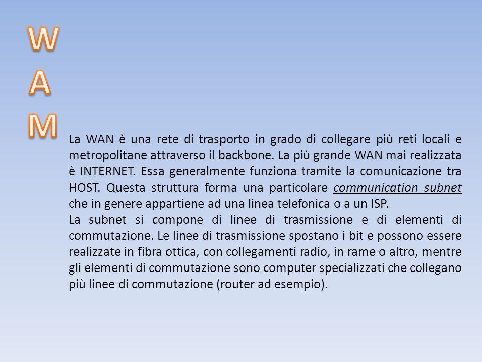 La WAN è una rete di trasporto in grado di collegare più reti locali e metropolitane attraverso il backbone. La più grande WAN mai realizzata è INTERN