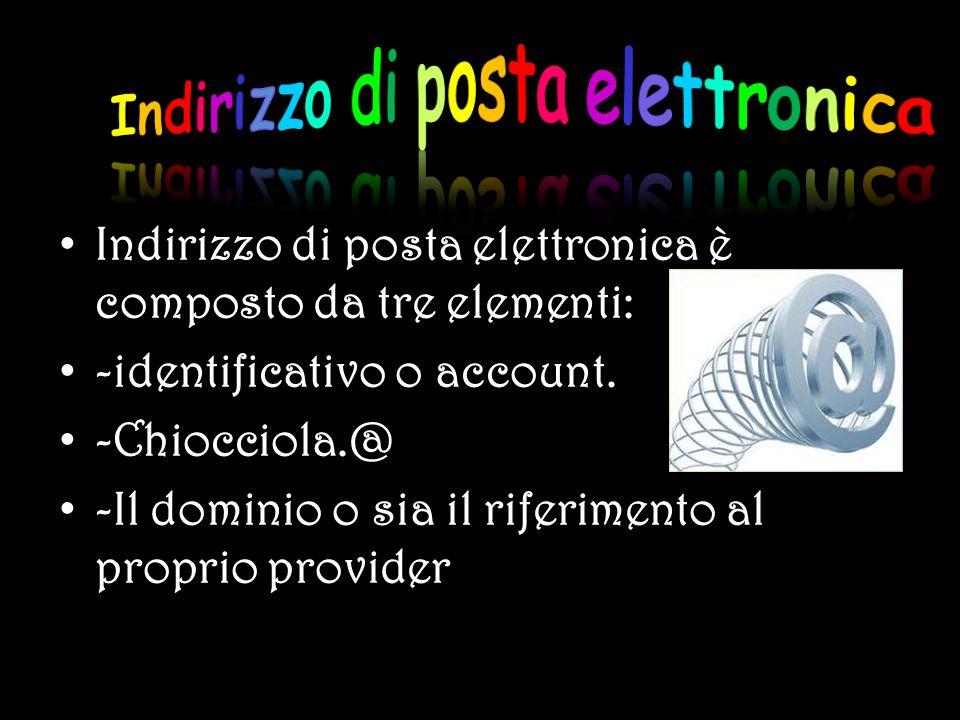 Indirizzo di posta elettronica è composto da tre elementi: -identificativo o account.
