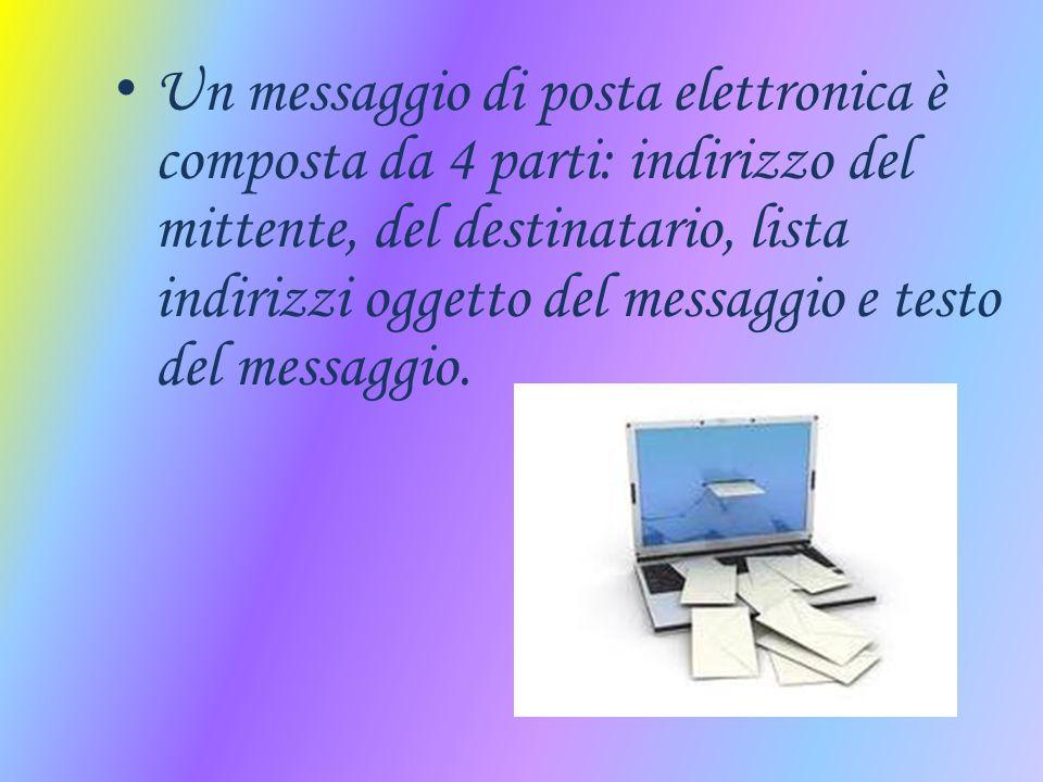 Un messaggio di posta elettronica è composta da 4 parti: indirizzo del mittente, del destinatario, lista indirizzi oggetto del messaggio e testo del messaggio.