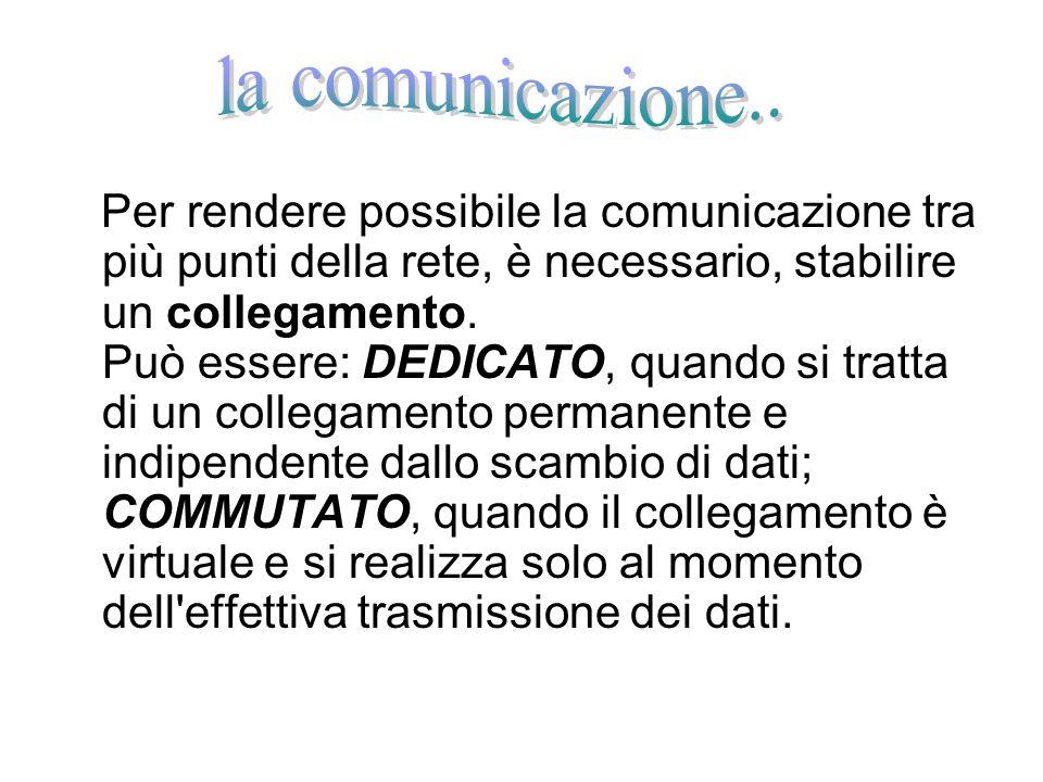 Per rendere possibile la comunicazione tra più punti della rete, è necessario, stabilire un collegamento. Può essere: DEDICATO, quando si tratta di un