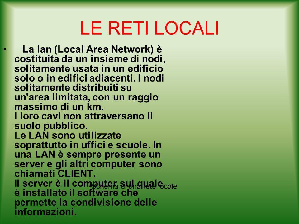 LE RETI LOCALI La lan (Local Area Network) è costituita da un insieme di nodi, solitamente usata in un edificio solo o in edifici adiacenti.