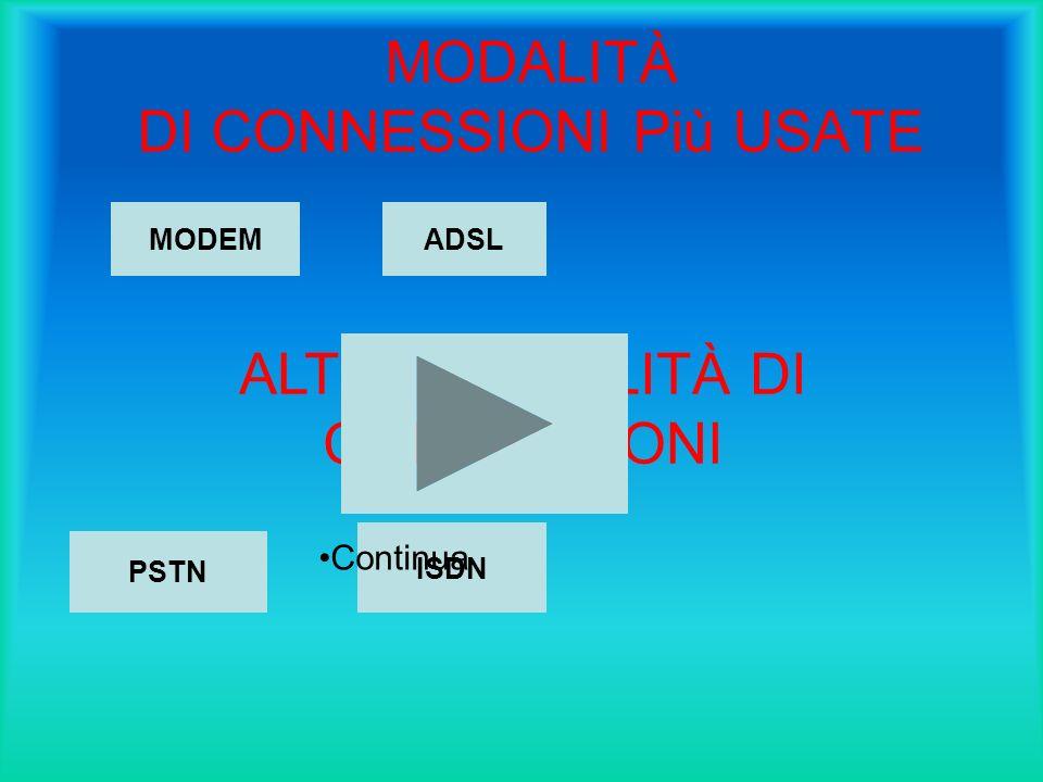 MODALITÀ DI CONNESSIONI Più USATE ALTRE MODALITÀ DI CONNESSIONI ADSLMODEM PSTN ISDN Continua