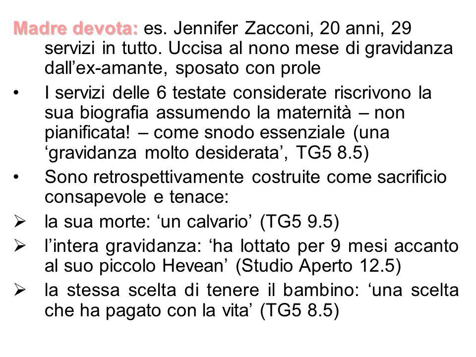 Madre devota: Madre devota: es.Jennifer Zacconi, 20 anni, 29 servizi in tutto.