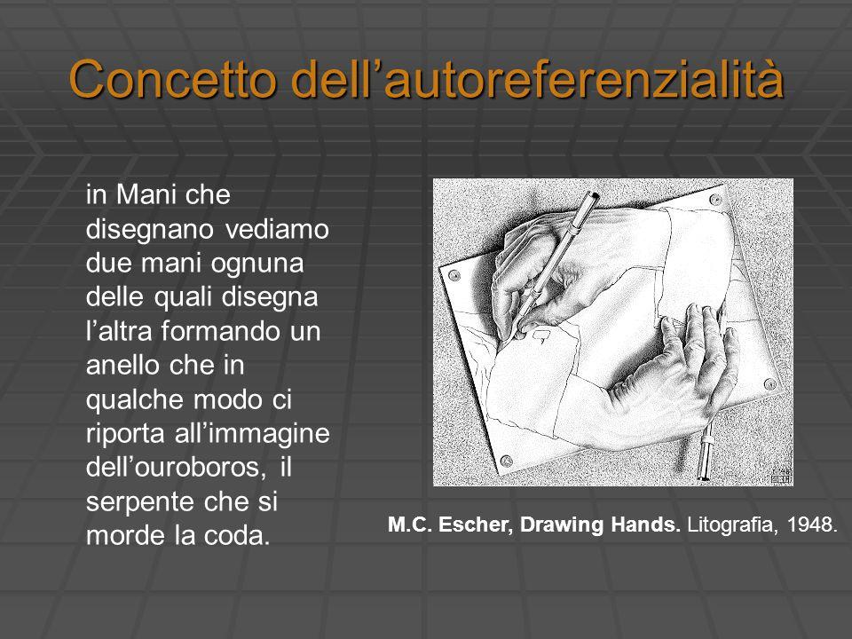 M.C. Escher, Drawing Hands. Litografia, 1948. in Mani che disegnano vediamo due mani ognuna delle quali disegna laltra formando un anello che in qualc