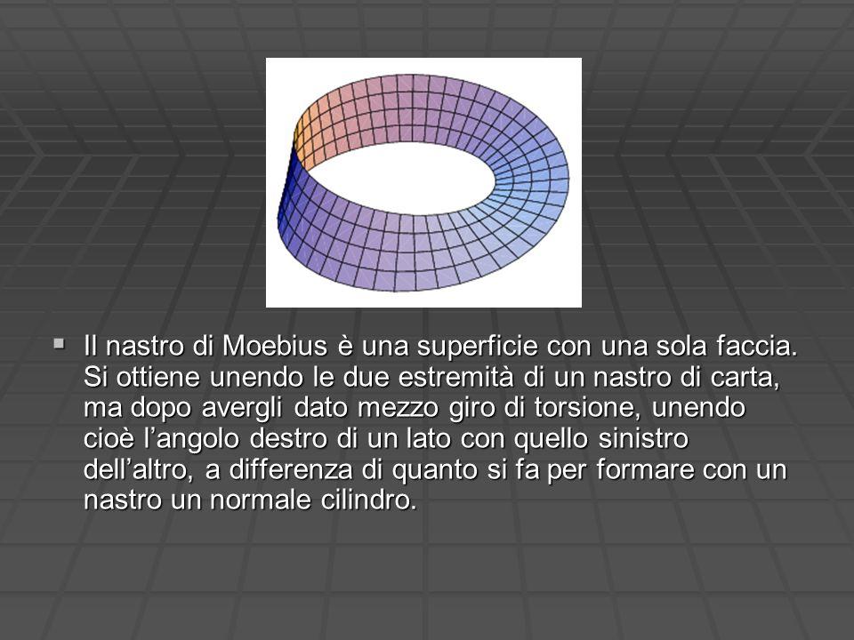 Il nastro di Moebius è una superficie con una sola faccia. Si ottiene unendo le due estremità di un nastro di carta, ma dopo avergli dato mezzo giro d