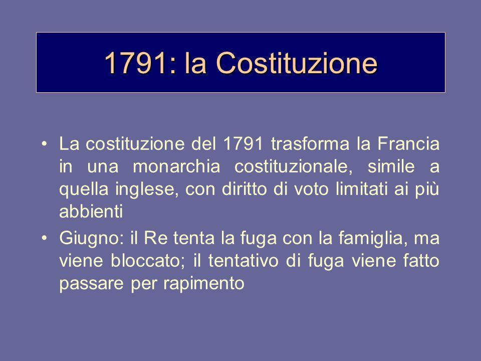 1791: la Costituzione La costituzione del 1791 trasforma la Francia in una monarchia costituzionale, simile a quella inglese, con diritto di voto limi
