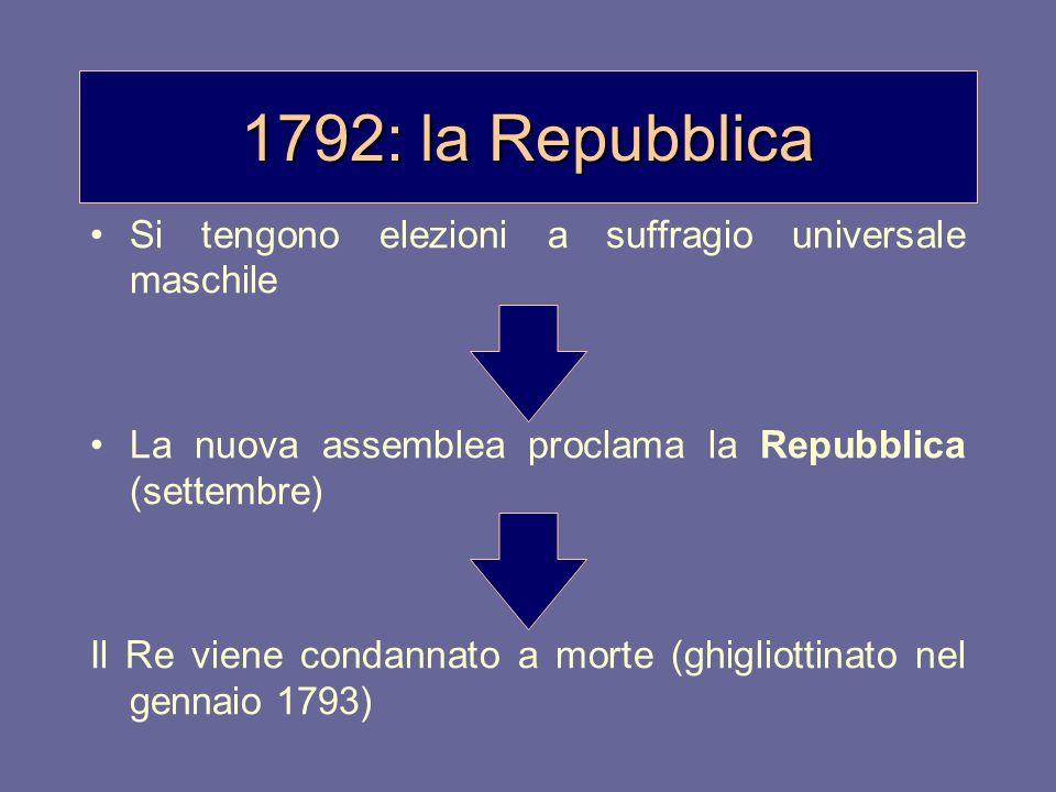 1792: la Repubblica Si tengono elezioni a suffragio universale maschile La nuova assemblea proclama la Repubblica (settembre) Il Re viene condannato a