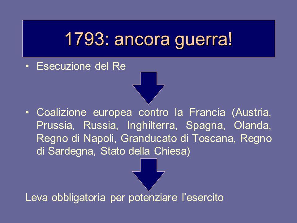 1793: ancora guerra! Esecuzione del Re Coalizione europea contro la Francia (Austria, Prussia, Russia, Inghilterra, Spagna, Olanda, Regno di Napoli, G