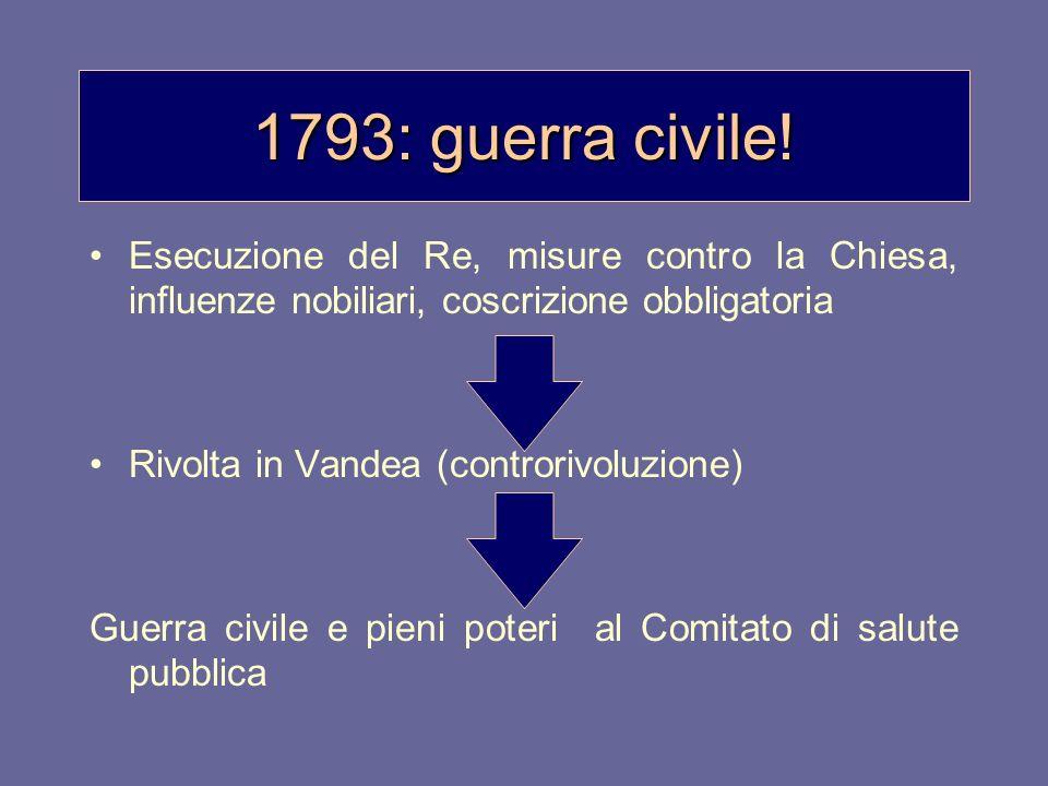 1793: guerra civile! Esecuzione del Re, misure contro la Chiesa, influenze nobiliari, coscrizione obbligatoria Rivolta in Vandea (controrivoluzione) G