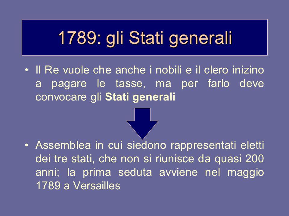 1789: gli Stati generali Il Re vuole che anche i nobili e il clero inizino a pagare le tasse, ma per farlo deve convocare gli Stati generali Assemblea