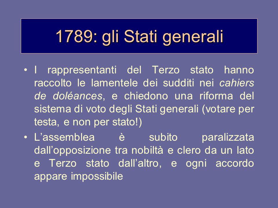 1789: lAssemblea costituente I rappresentanti del Terzo stato, insieme ad alcuni nobili e membri del clero, danno vita ad unassemblea separata riunendosi nella sala della pallacorda, con lintento di dar vita ad una costituzione Nasce lAssemblea nazionale costituente (luglio)