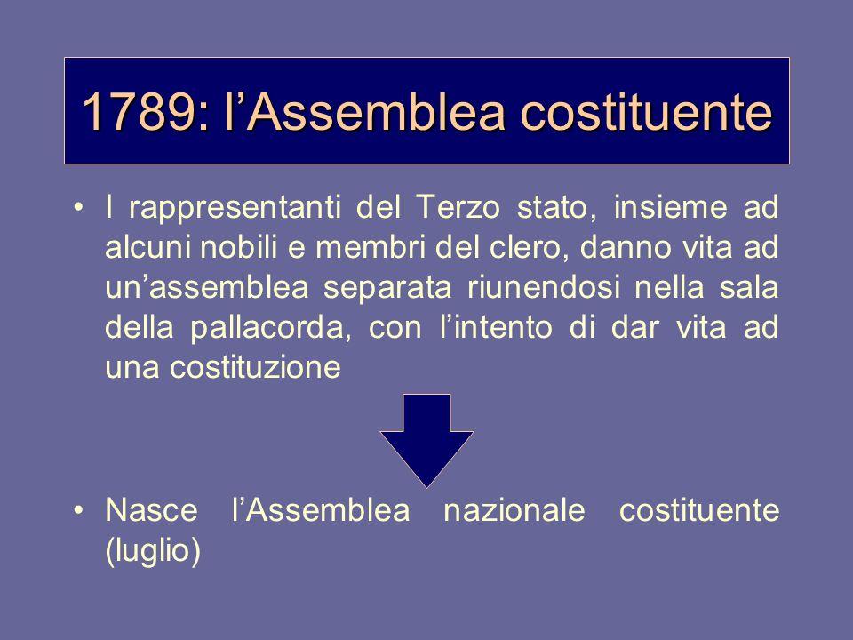 1789: lAssemblea costituente I rappresentanti del Terzo stato, insieme ad alcuni nobili e membri del clero, danno vita ad unassemblea separata riunend