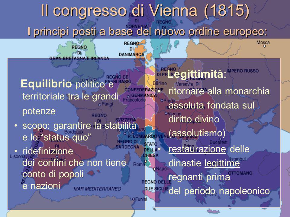 Il congresso di Vienna (1815) I principi posti a base del nuovo ordine europeo: Legittimità: ritornare alla monarchia assoluta fondata sul diritto div