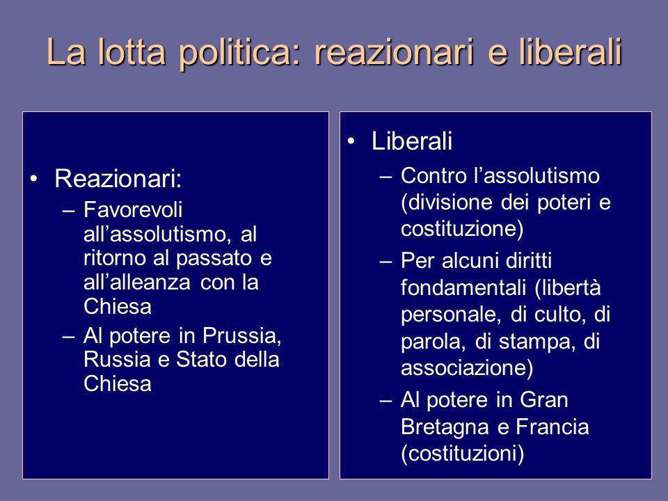 La lotta politica: reazionari e liberali Liberali –Contro lassolutismo (divisione dei poteri e costituzione) –Per alcuni diritti fondamentali (libertà