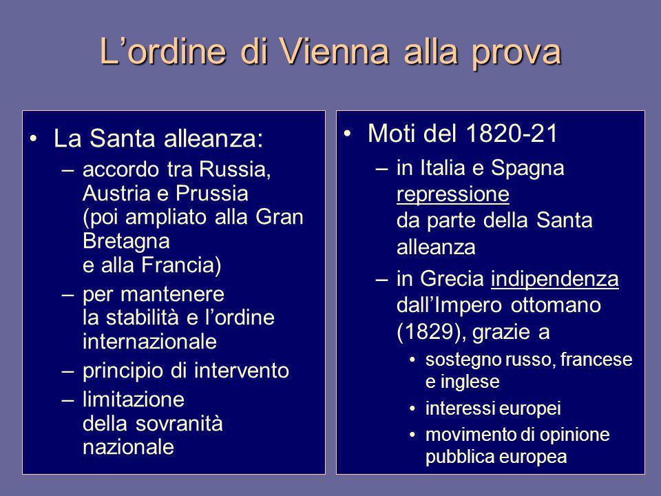 Lordine di Vienna alla prova Moti del 1820-21 –in Italia e Spagna repressione da parte della Santa alleanza –in Grecia indipendenza dallImpero ottoman