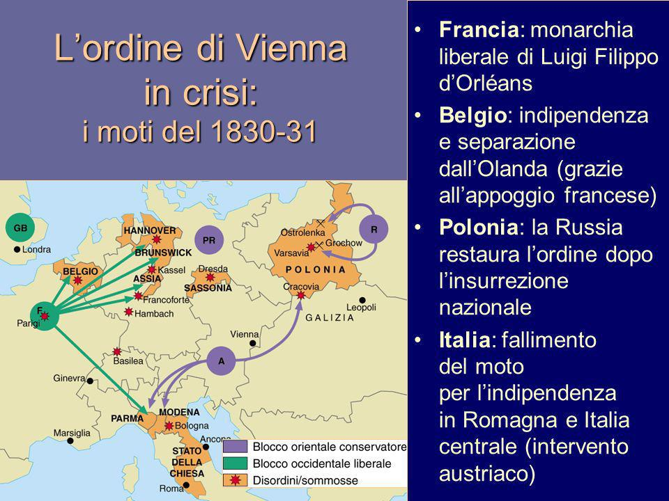 Lordine di Vienna in crisi: i moti del 1830-31 Francia: monarchia liberale di Luigi Filippo dOrléans Belgio: indipendenza e separazione dallOlanda (gr