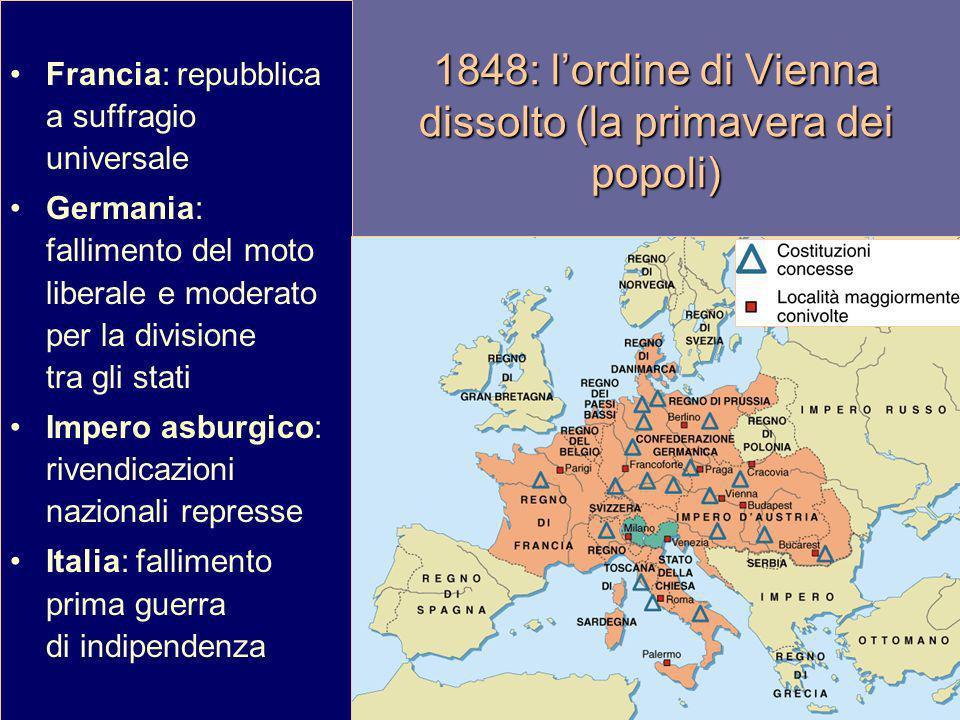 1848: lordine di Vienna dissolto (la primavera dei popoli) Francia: repubblica a suffragio universale Germania: fallimento del moto liberale e moderat