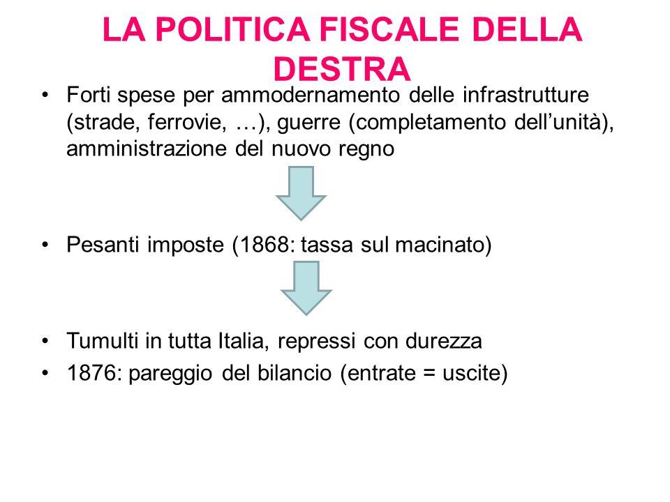 LA POLITICA FISCALE DELLA DESTRA Forti spese per ammodernamento delle infrastrutture (strade, ferrovie, …), guerre (completamento dellunità), amminist