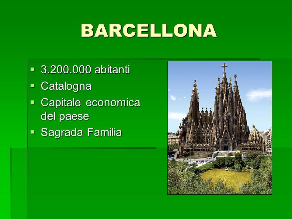 BARCELLONA 3.200.000 abitanti 3.200.000 abitanti Catalogna Catalogna Capitale economica del paese Capitale economica del paese Sagrada Familia Sagrada
