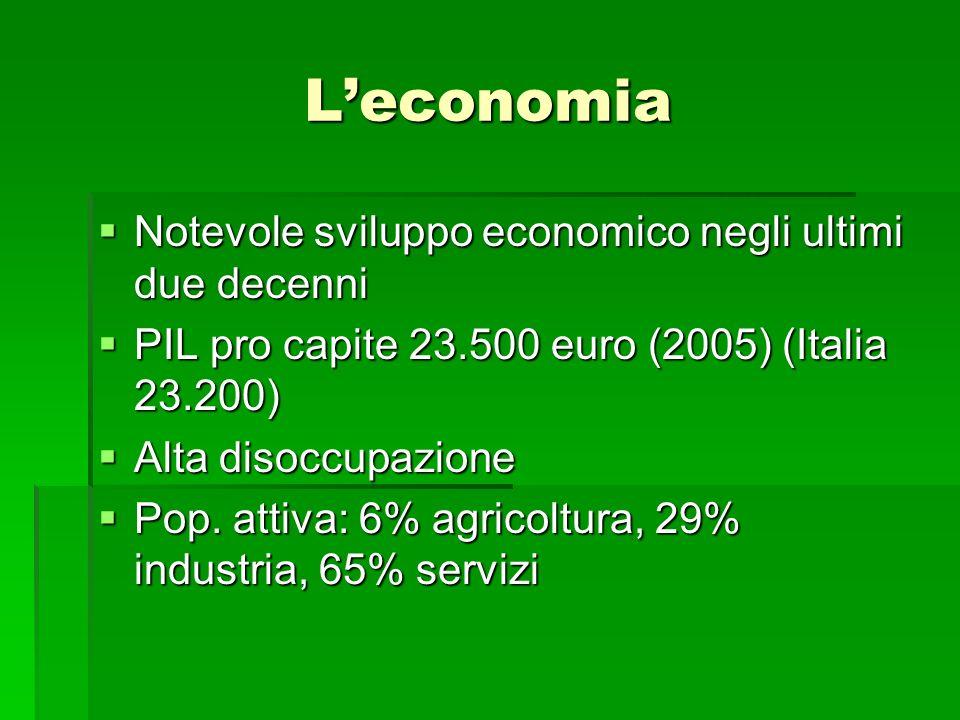 Leconomia Notevole sviluppo economico negli ultimi due decenni Notevole sviluppo economico negli ultimi due decenni PIL pro capite 23.500 euro (2005)
