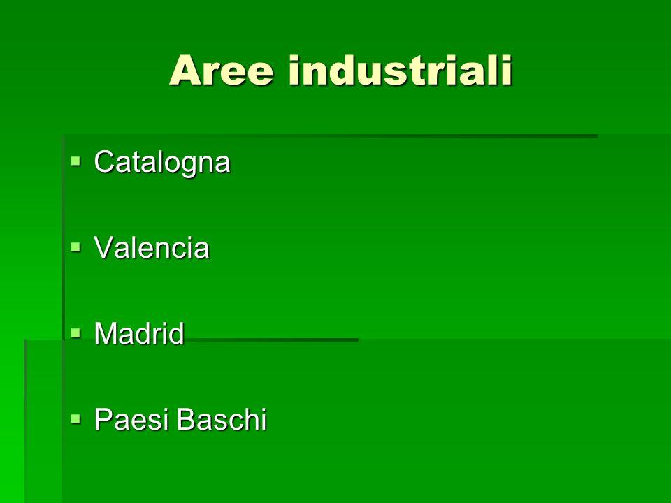Aree industriali Catalogna Catalogna Valencia Valencia Madrid Madrid Paesi Baschi Paesi Baschi