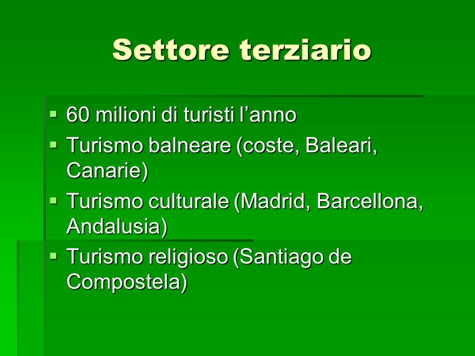 Settore terziario 60 milioni di turisti lanno 60 milioni di turisti lanno Turismo balneare (coste, Baleari, Canarie) Turismo balneare (coste, Baleari,