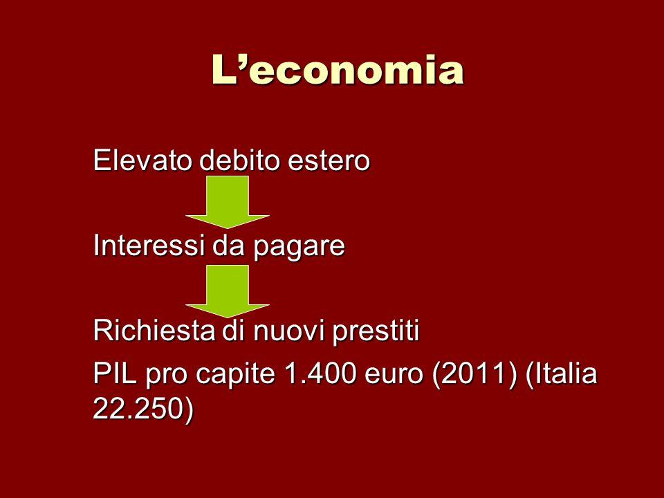 Leconomia Elevato debito estero Interessi da pagare Richiesta di nuovi prestiti PIL pro capite 1.400 euro (2011) (Italia 22.250)
