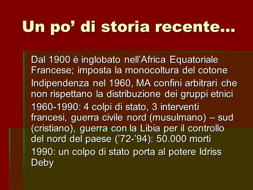 Un po di storia recente… Dal 1900 è inglobato nellAfrica Equatoriale Francese; imposta la monocoltura del cotone Indipendenza nel 1960, MA confini arb