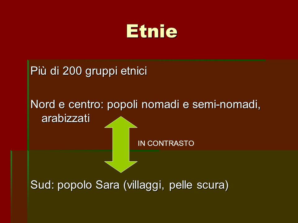 Etnie Più di 200 gruppi etnici Nord e centro: popoli nomadi e semi-nomadi, arabizzati Sud: popolo Sara (villaggi, pelle scura) IN CONTRASTO