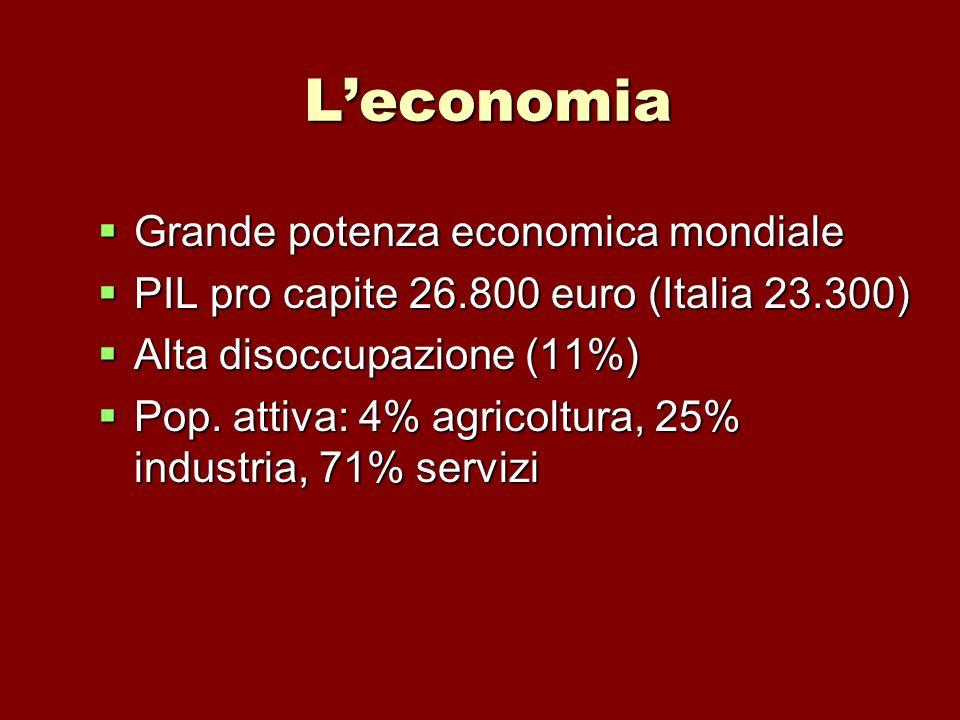 Leconomia Grande potenza economica mondiale Grande potenza economica mondiale PIL pro capite 26.800 euro (Italia 23.300) PIL pro capite 26.800 euro (I