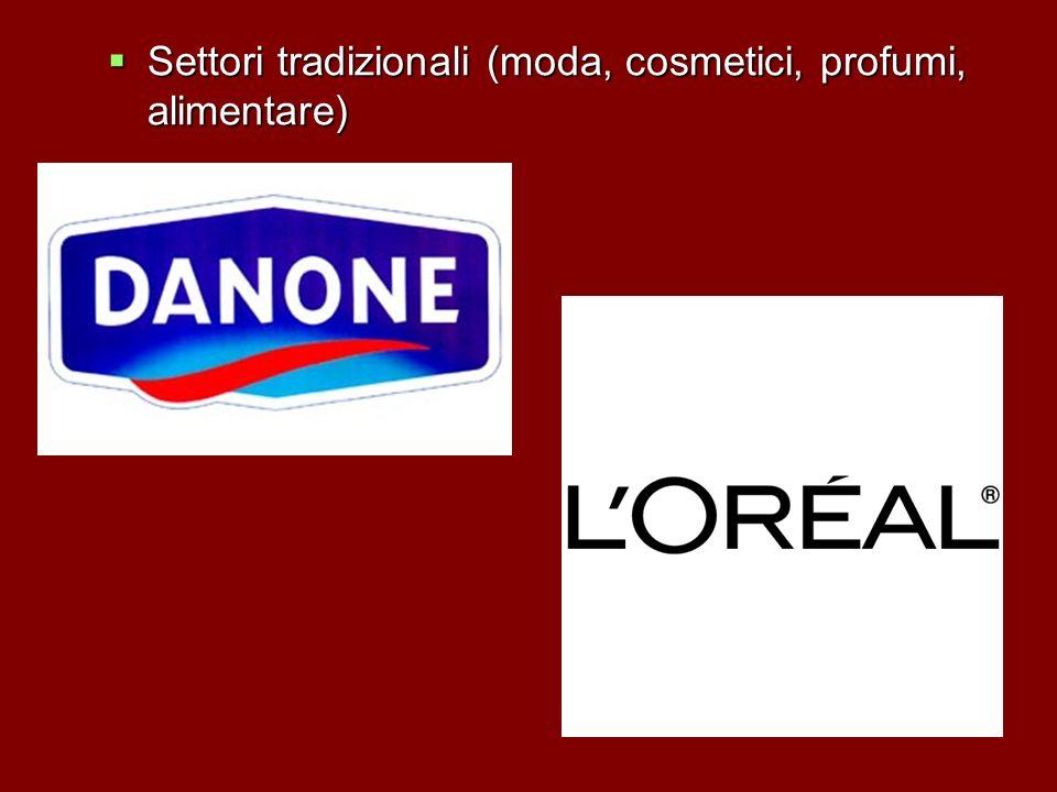 Settori tradizionali (moda, cosmetici, profumi, alimentare) Settori tradizionali (moda, cosmetici, profumi, alimentare)