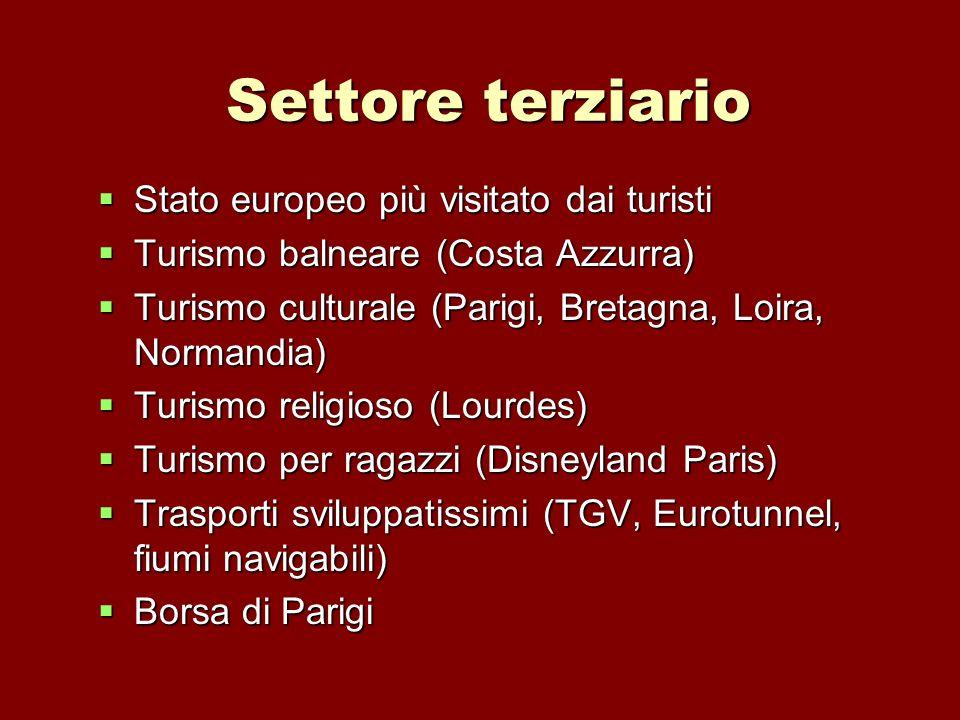 Settore terziario Stato europeo più visitato dai turisti Stato europeo più visitato dai turisti Turismo balneare (Costa Azzurra) Turismo balneare (Cos