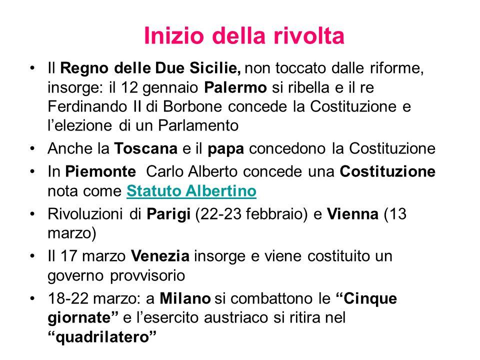 Inizio della rivolta Il Regno delle Due Sicilie, non toccato dalle riforme, insorge: il 12 gennaio Palermo si ribella e il re Ferdinando II di Borbone
