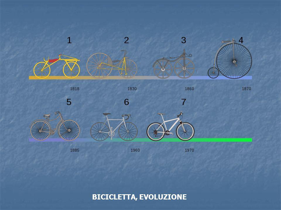 BICICLETTA, EVOLUZIONE