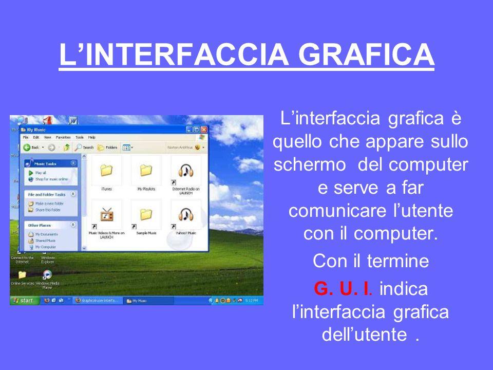 LINTERFACCIA GRAFICA Linterfaccia grafica è quello che appare sullo schermo del computer e serve a far comunicare lutente con il computer.