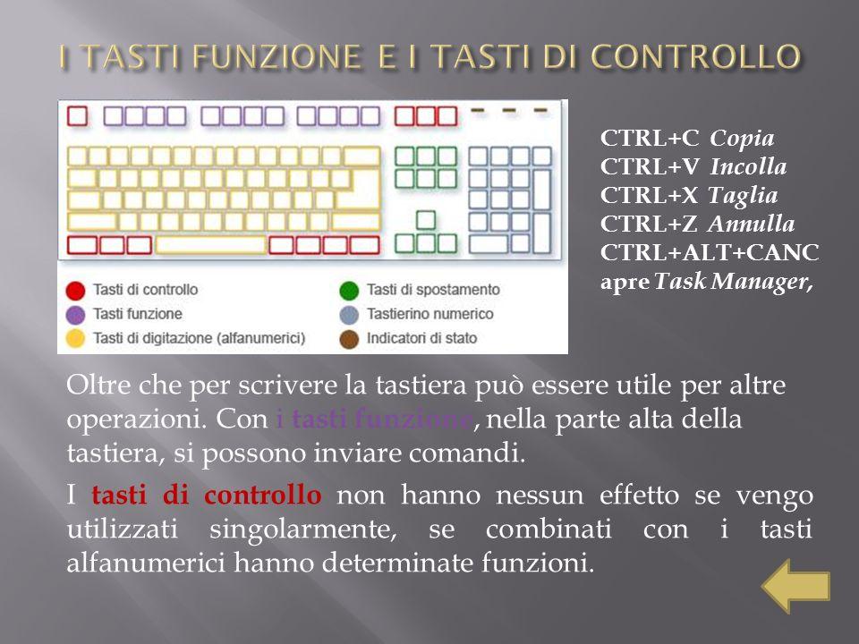 Oltre che per scrivere la tastiera può essere utile per altre operazioni. Con i tasti funzione, nella parte alta della tastiera, si possono inviare co