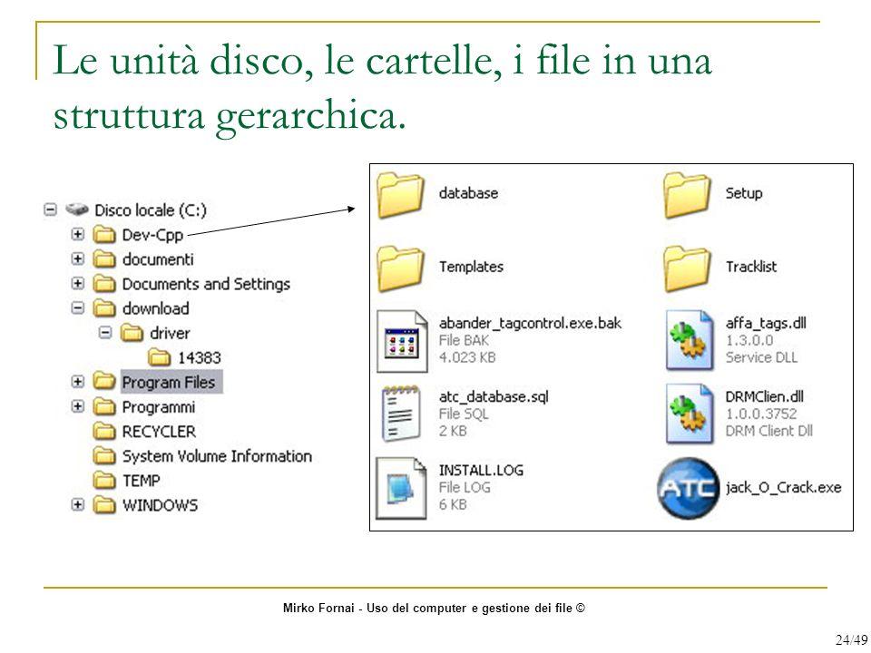 Le unità disco, le cartelle, i file in una struttura gerarchica. Mirko Fornai - Uso del computer e gestione dei file © 24/49
