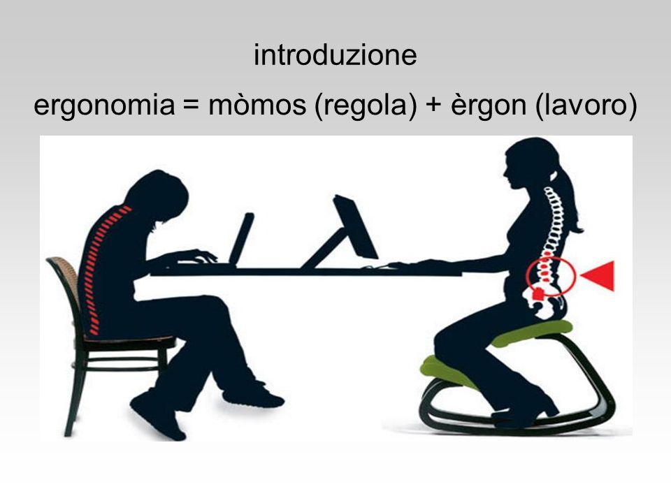 introduzione ergonomia = mòmos (regola) + èrgon (lavoro)