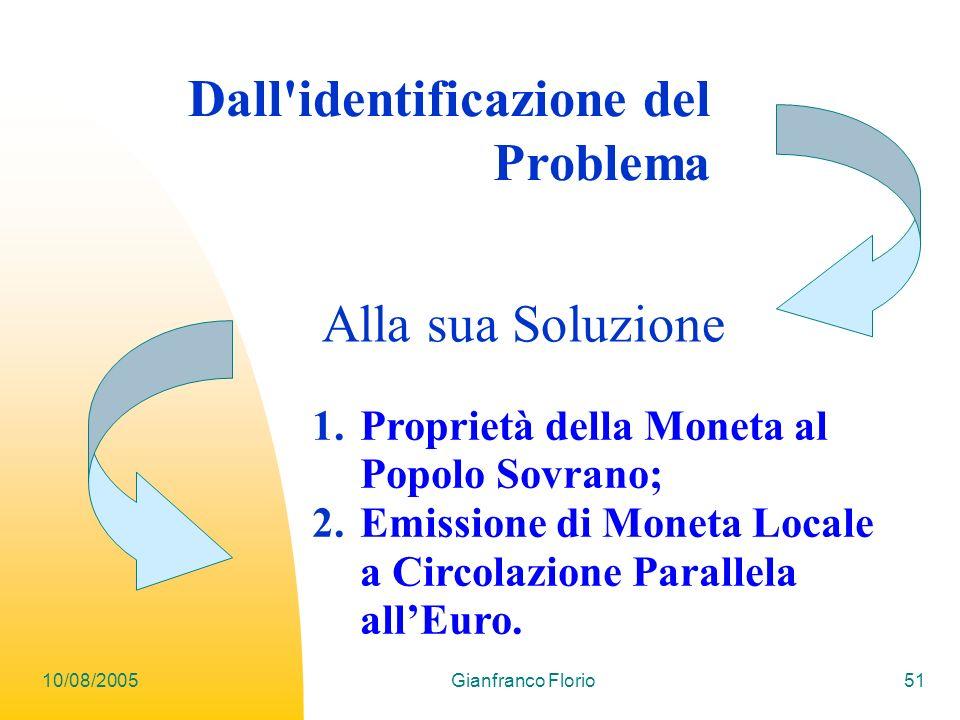 10/08/2005Gianfranco Florio51 Dall identificazione del Problema Alla sua Soluzione 1.Proprietà della Moneta al Popolo Sovrano; 2.Emissione di Moneta Locale a Circolazione Parallela allEuro.