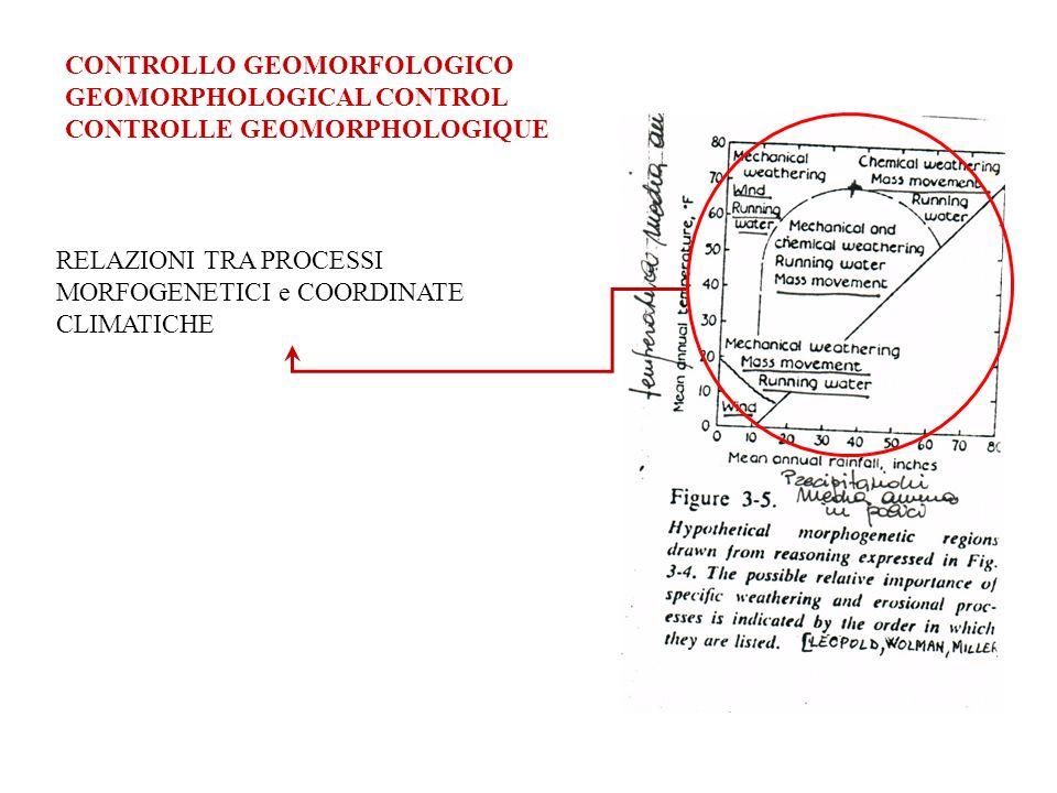 CONTROLLO GEOMORFOLOGICO GEOMORPHOLOGICAL CONTROL CONTROLLE GEOMORPHOLOGIQUE RELAZIONI TRA PROCESSI MORFOGENETICI e COORDINATE CLIMATICHE