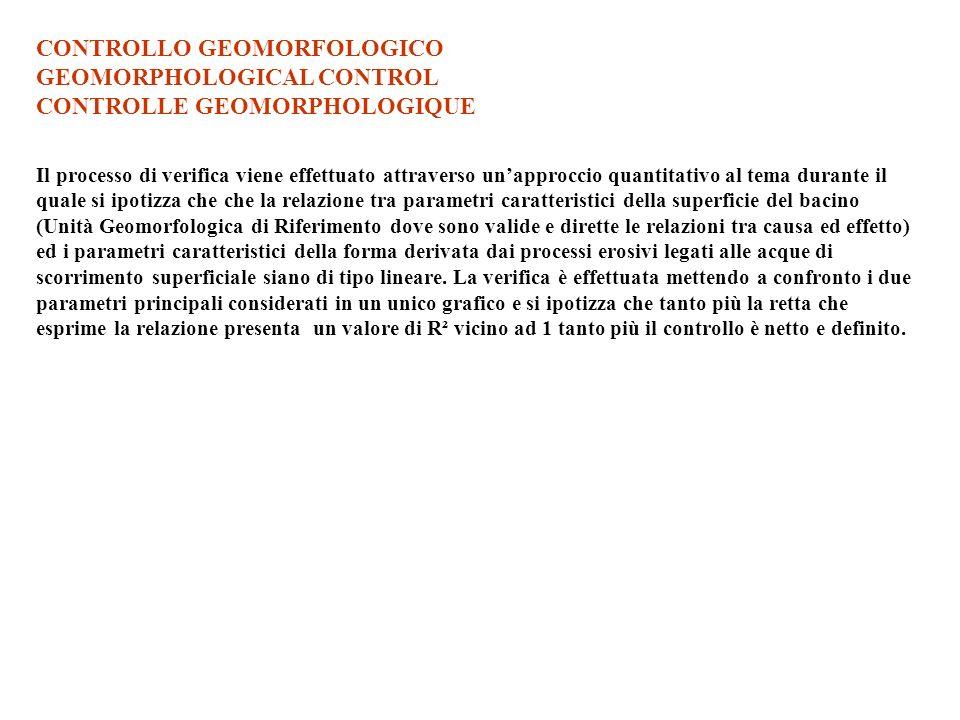 CONTROLLO GEOMORFOLOGICO GEOMORPHOLOGICAL CONTROL CONTROLLE GEOMORPHOLOGIQUE Il processo di verifica viene effettuato attraverso unapproccio quantitat