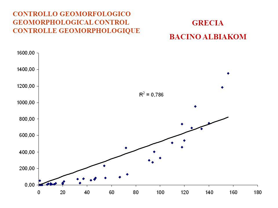 CONTROLLO GEOMORFOLOGICO GEOMORPHOLOGICAL CONTROL CONTROLLE GEOMORPHOLOGIQUE GRECIA BACINO ALBIAKOM